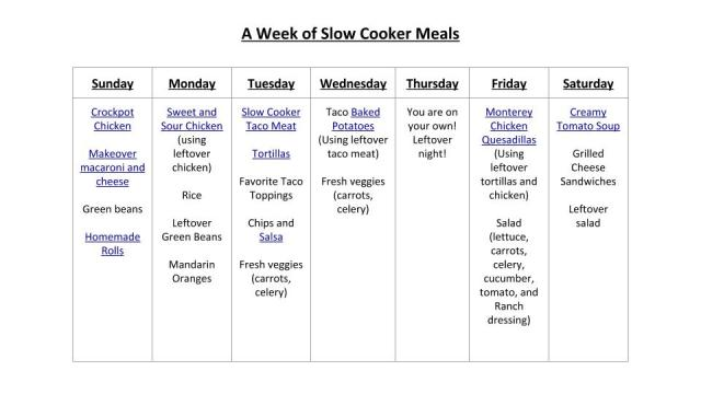 A Week of Slow Cooker Meals